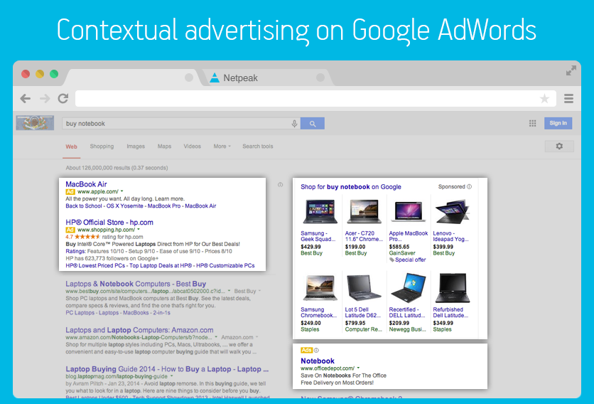 Example of online PPC advertising on Google AdWords